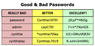Good & Bad Passwords